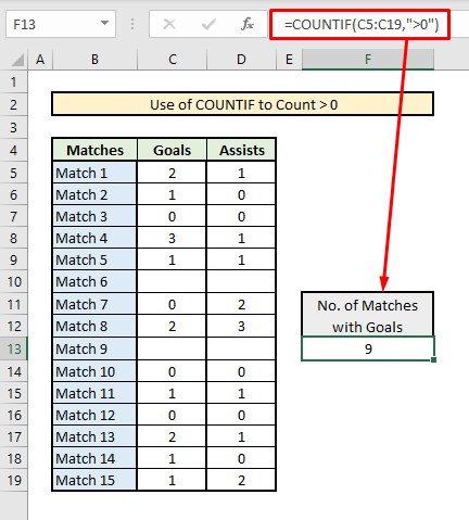 countif greater than 0 zero