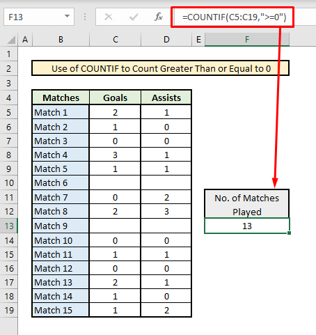 countif greater than or equal to 0 zero