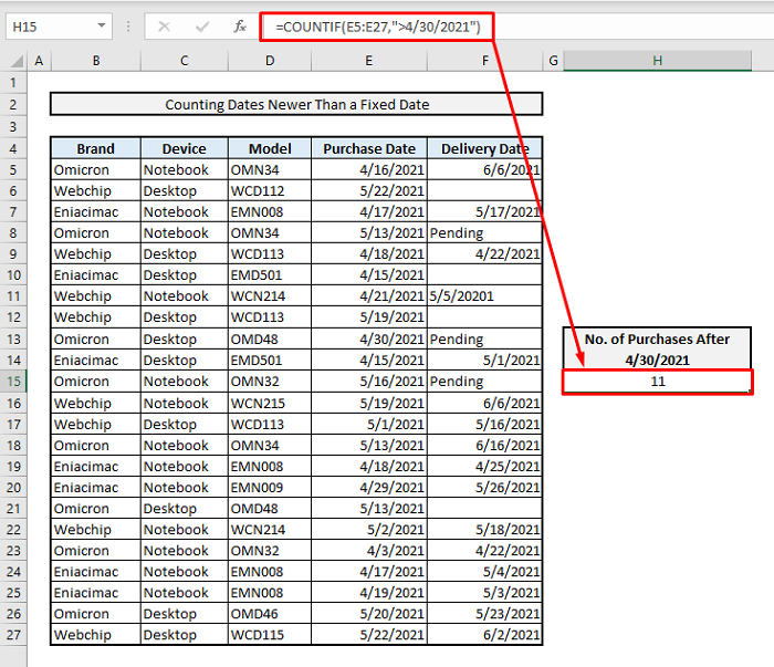 countif to count dates newer than fixed or particular date in excel