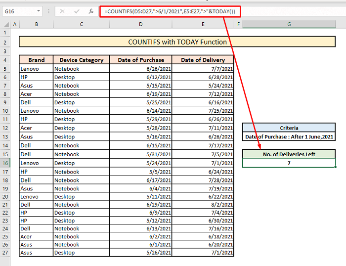 countifs to count across multiple columns with TODAY date function