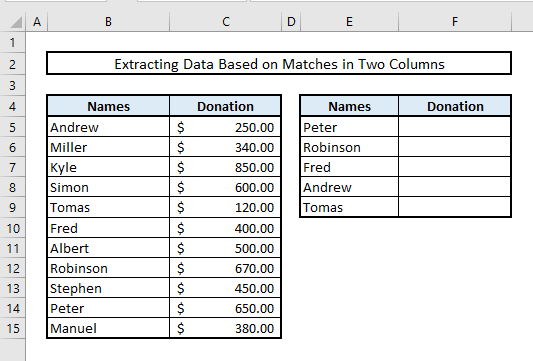 extract daat based on duplicates in two columns
