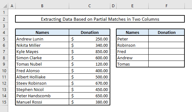 extract daat based on partial duplicates in two columns