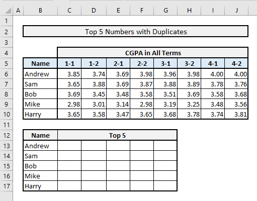 find top 5 values and names with duplicates by large function