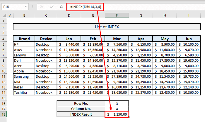 index introduction in excel