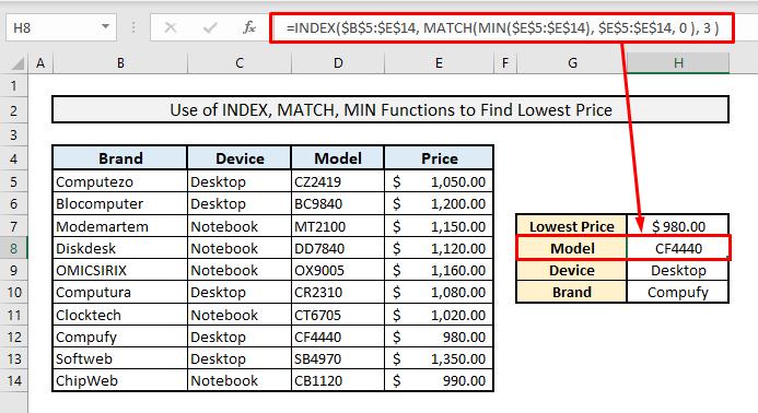 index match to find minimum value