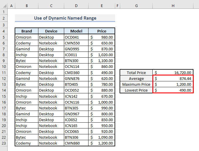 use of dynamic named range with offset