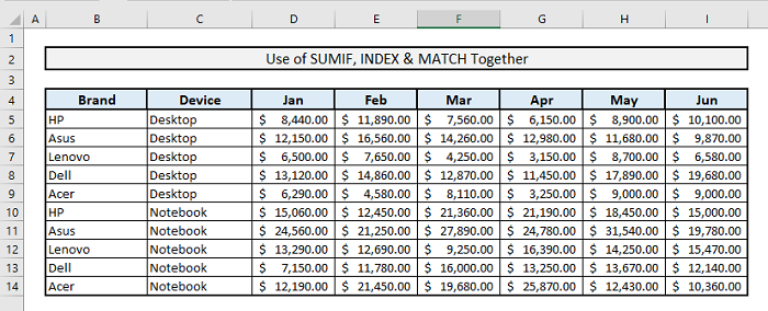 sumif index match in excel