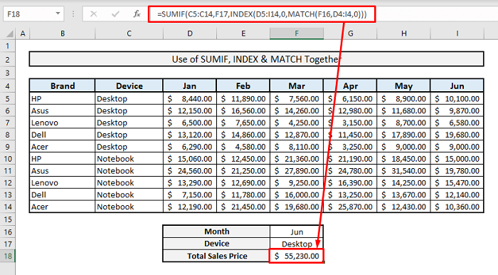 sumif with index match in excel