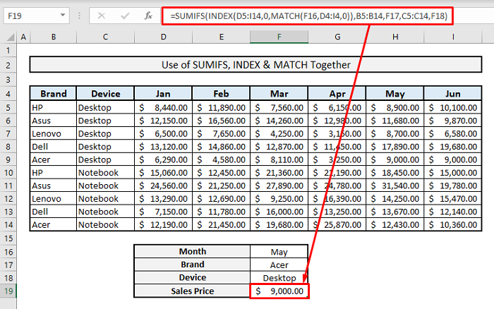sumifs index match in excel