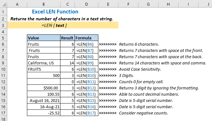 Overview of LEN function