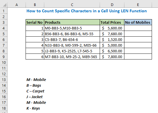 How to Count Specific Characters in a Cell Using LEN Function