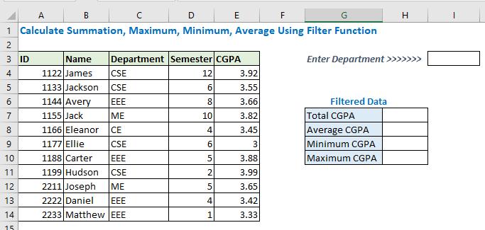 Calculate Summation, Maximum, Minimum, Average Using Filter Function