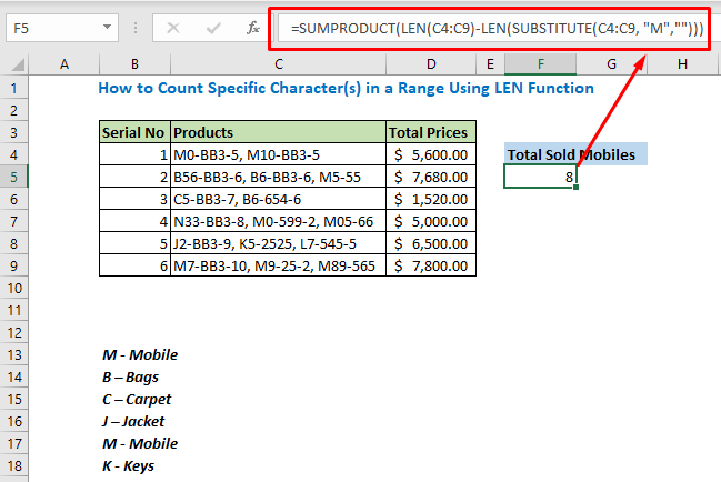 Formula using SUMPRODUCT and LEN function