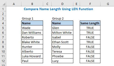 Enter formula using LEN function