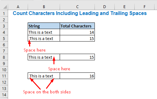 Len function including spaces
