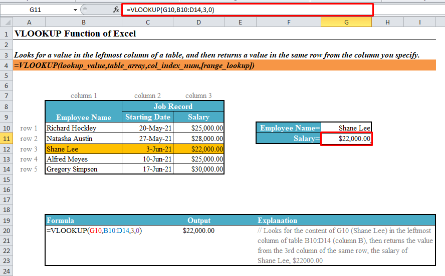 Overview of the VLOOKUP Function