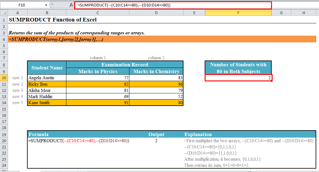 Quick View of the SUMPRODUCT Function