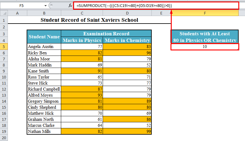 SUMPRODUCT for Multiple OR Criteria