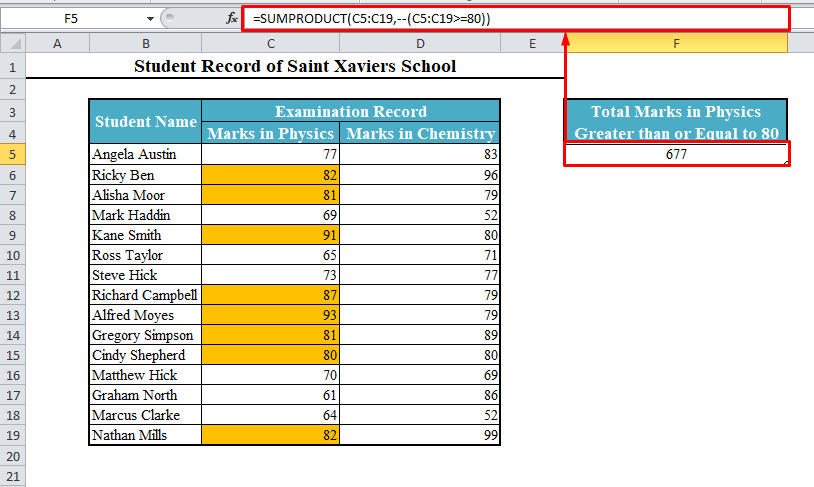 SUMPRODUCT for Total Values with Criteria