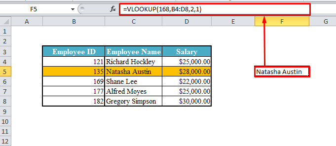 VLOOKUP with Approximate Match