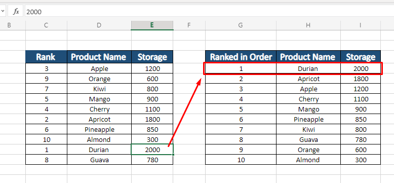 auto sort using vlookup function