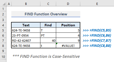 find function overview in excel