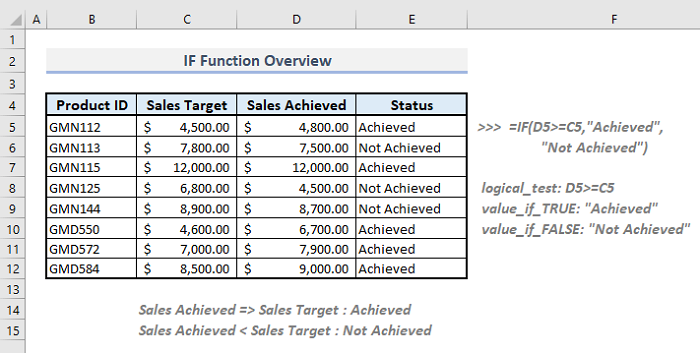 if cfunction overview in excel