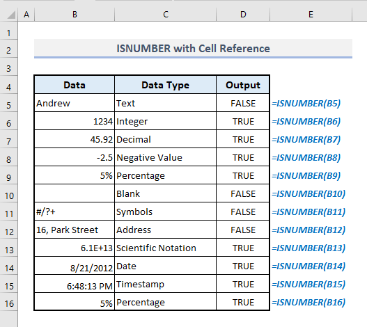 isnumber function with cell reference in excel