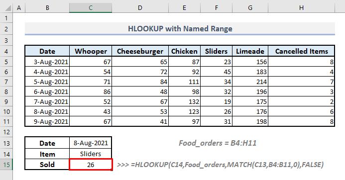 named range with hlookup match in excel