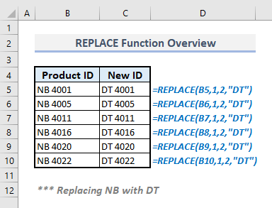 replace function overview in excel