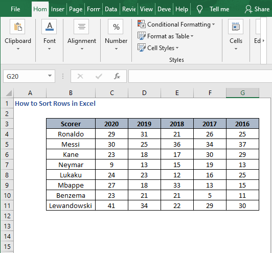 Dataset - How to Sort Rows in Excel