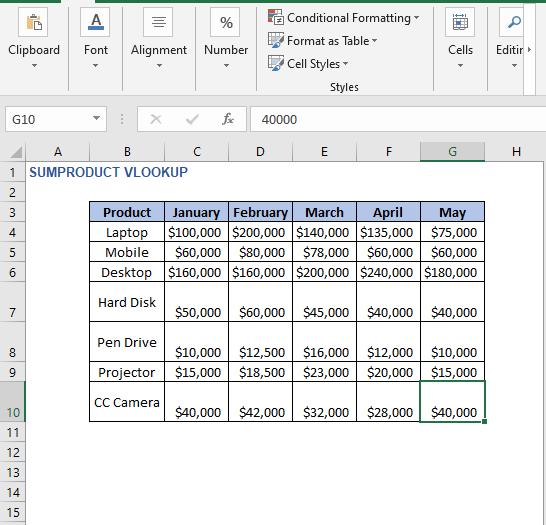 Dataset - SUMPRODUCT VLOOKUP