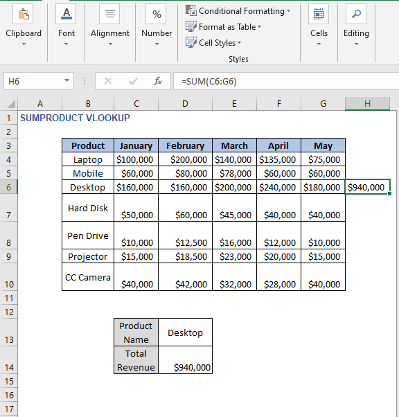 SUM and SUMPRODUCT Result - SUMPRODUCT VLOOKUP