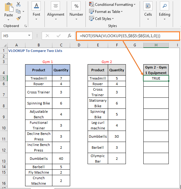 NOT - ISNA-VLOOKUP formula result - VLOOKUP To Compare Two Lists