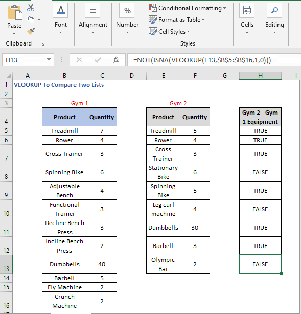 NOT - ISNA-VLOOKUP formula AutoFill - VLOOKUP To Compare Two Lists