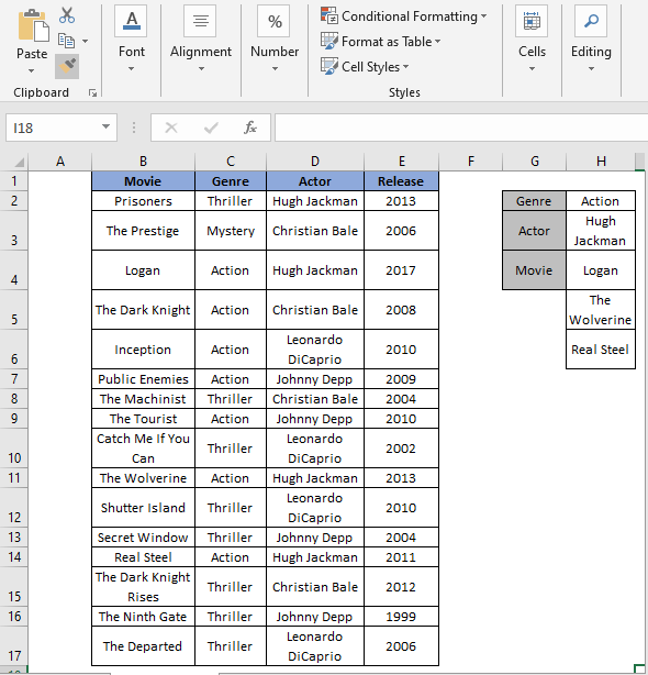 INDEX-AGGREGATE - Formula result - Excel Extract Data From Table Based On Multiple Criteria