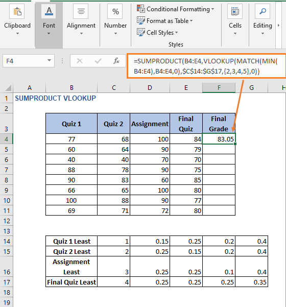 Formula for example 2 result - SUMPRODUCT VLOOKUP