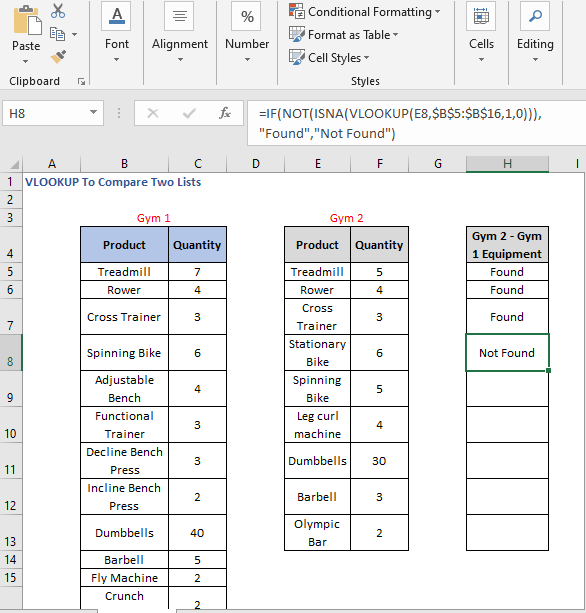 IF statement formula result 2 - VLOOKUP To Compare Two Lists