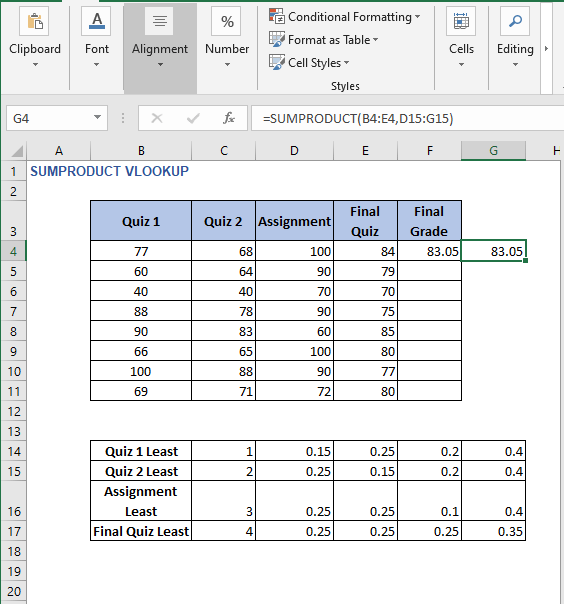 SUMPRODUCT result - SUMPRODUCT VLOOKUP
