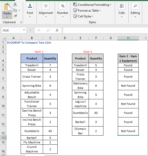 IF statement formula AutoFill - VLOOKUP To Compare Two Lists