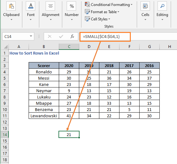 SMALL formula result - How to Sort Rows in Excel