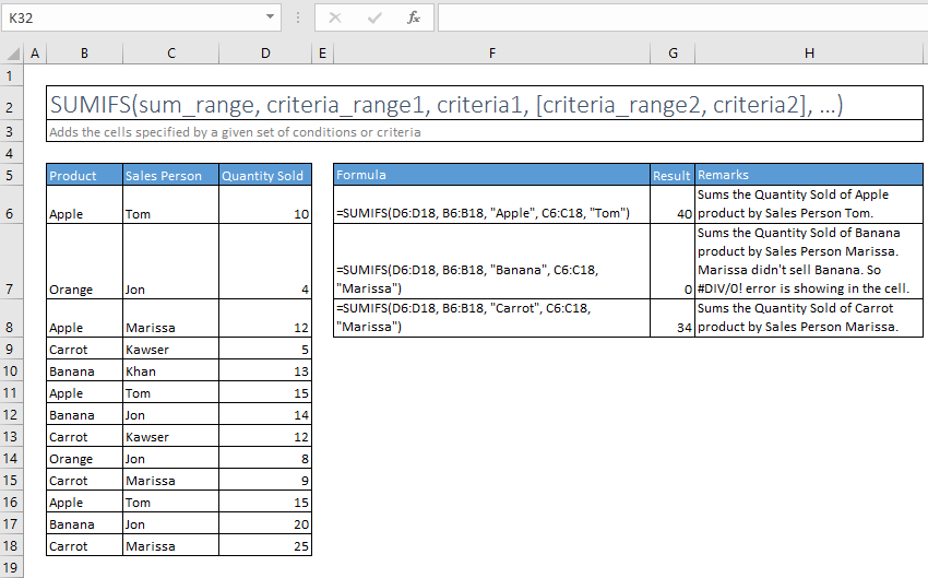 sumifs function excel syntax and examples