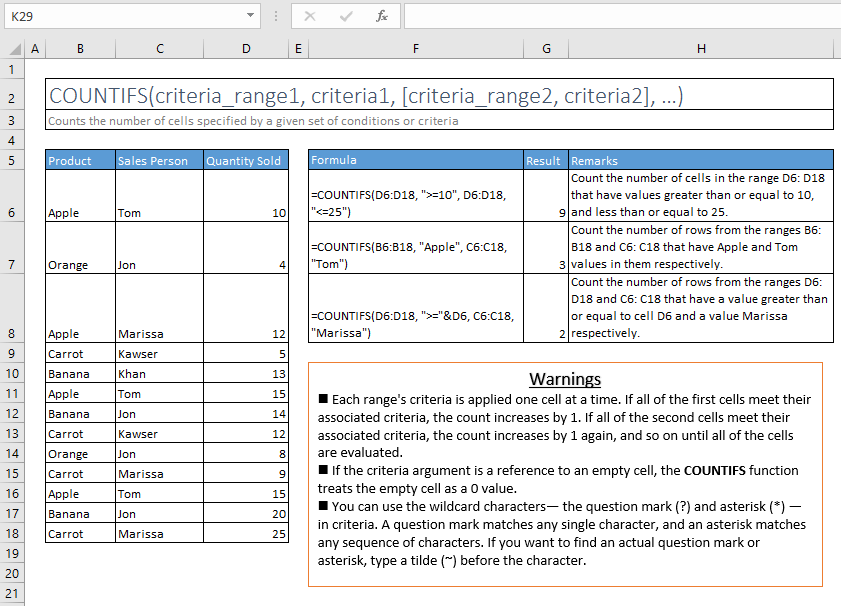 countifs function excel syntax and examples