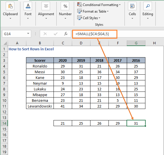 SMALL formula 2 - How to Sort Rows in Excel
