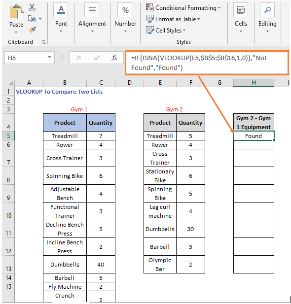 Alternative IF statement formula result - VLOOKUP To Compare Two Lists
