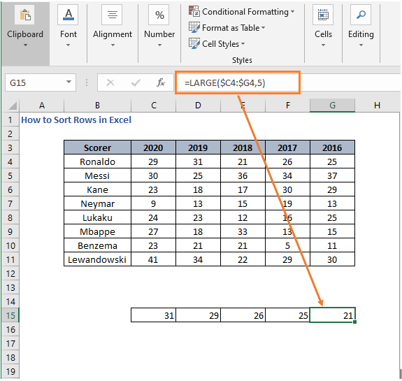LARGE formula 2 - How to Sort Rows in Excel