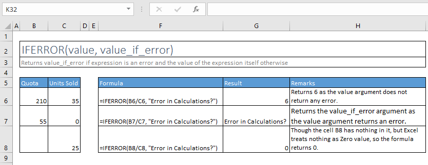 iferror function excel syntax and examples