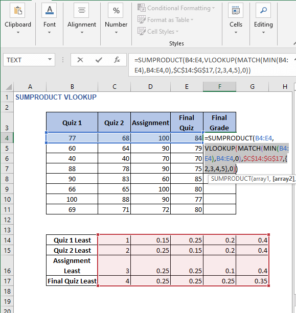 VLOOKUP insights - SUMPRODUCT VLOOKUP