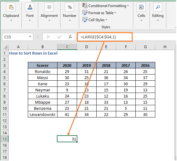 LARGE result - How to Sort Rows in Excel