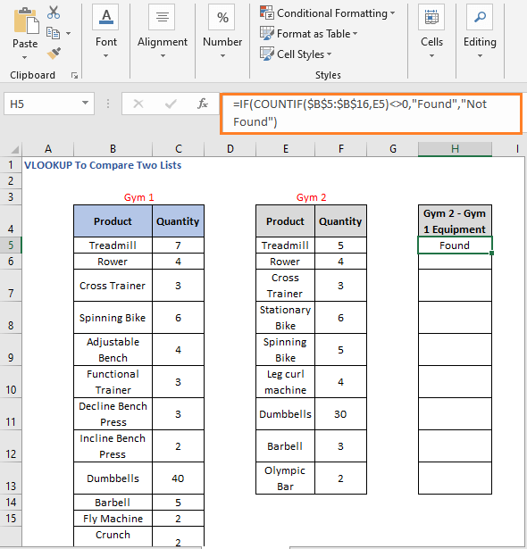 Alternative Formula result - VLOOKUP To Compare Two Lists